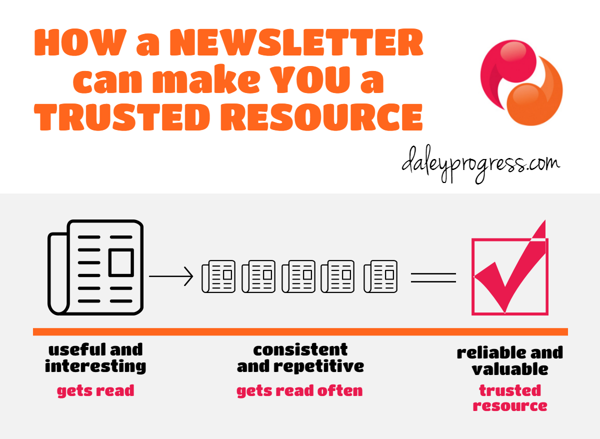 How a Newsletter can make you a trusted resource
